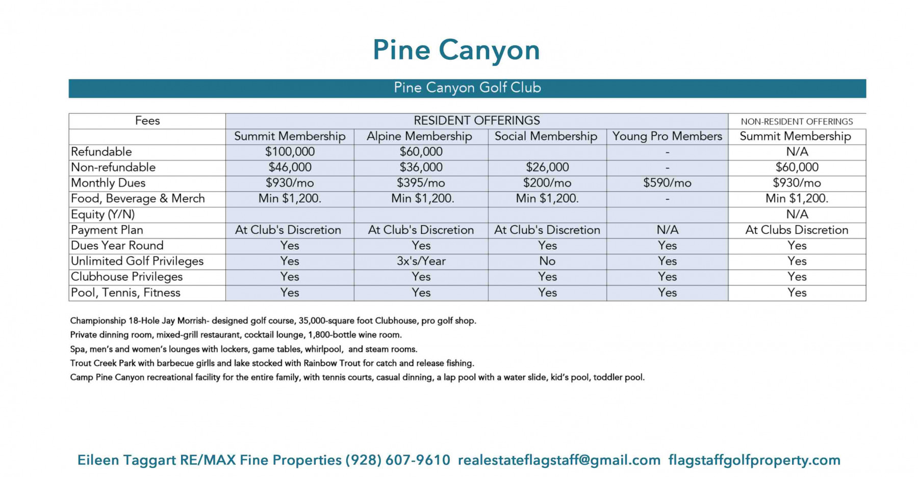 Pine Canyon Card